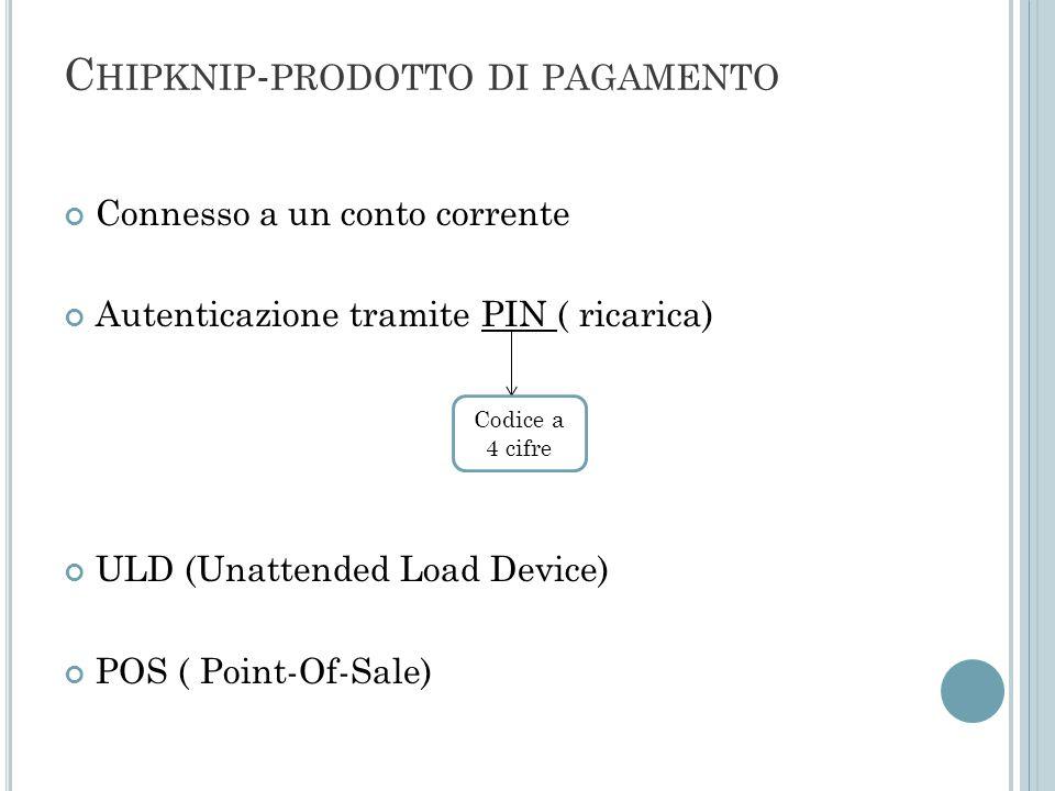 C HIPKNIP - PRODOTTO DI PAGAMENTO Connesso a un conto corrente Autenticazione tramite PIN ( ricarica) ULD (Unattended Load Device) POS ( Point-Of-Sale