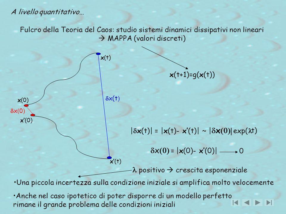 A livello quantitativo… Fulcro della Teoria del Caos: studio sistemi dinamici dissipativi non lineari MAPPA (valori discreti) x(t+1)=g(x(t)) x = |x(0)- x(0)| Una piccola incertezza sulla condizione iniziale si amplifica molto velocemente Anche nel caso ipotetico di poter disporre di un modello perfetto rimane il grande problema delle condizioni iniziali positivo crescita esponenziale | x(t)| = |x(t)- x(t)| ~ | x exp( t) 0 x(t) x(0) x(t) x (0) x(t )