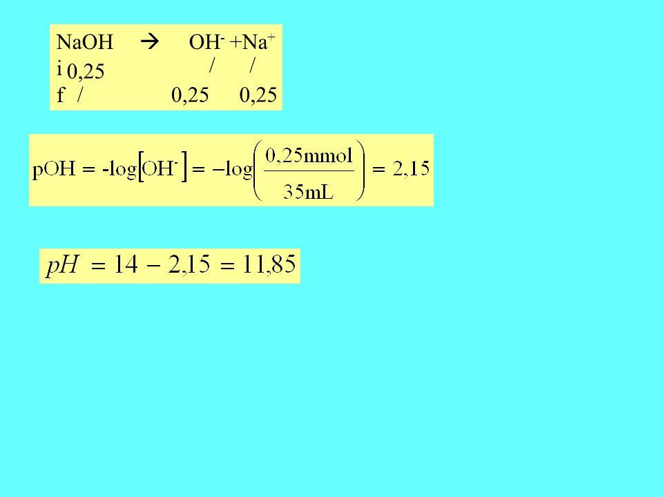 NaOH OH - +Na + i f 0,25 / / /