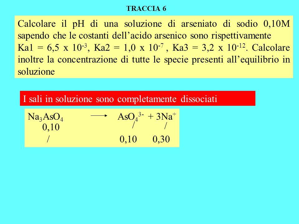 Na 3 AsO 4 AsO 4 3- + 3Na + Calcolare il pH di una soluzione di arseniato di sodio 0,10M sapendo che le costanti dellacido arsenico sono rispettivamente Ka1 = 6,5 x 10 -3, Ka2 = 1,0 x 10 -7, Ka3 = 3,2 x 10 -12.