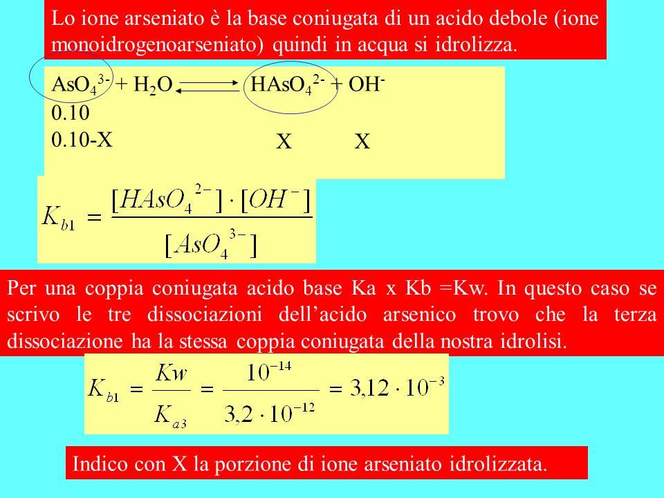 AsO 4 3- + H 2 OHAsO 4 2- + OH - Lo ione arseniato è la base coniugata di un acido debole (ione monoidrogenoarseniato) quindi in acqua si idrolizza.