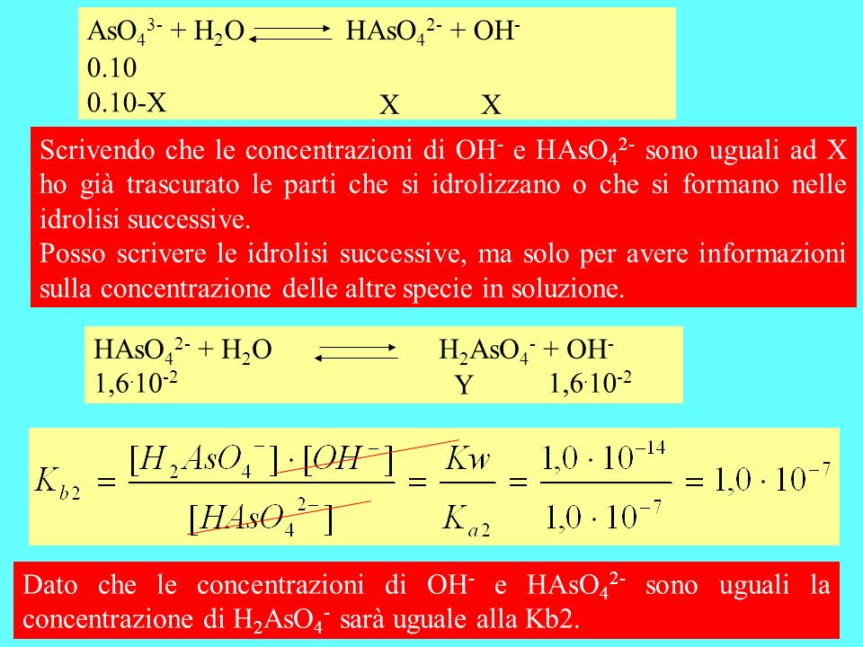 H 2 AsO 4 - + H 2 OH 3 AsO 4 + OH - 1,0. 10 -7 Z 1,6. 10 -2
