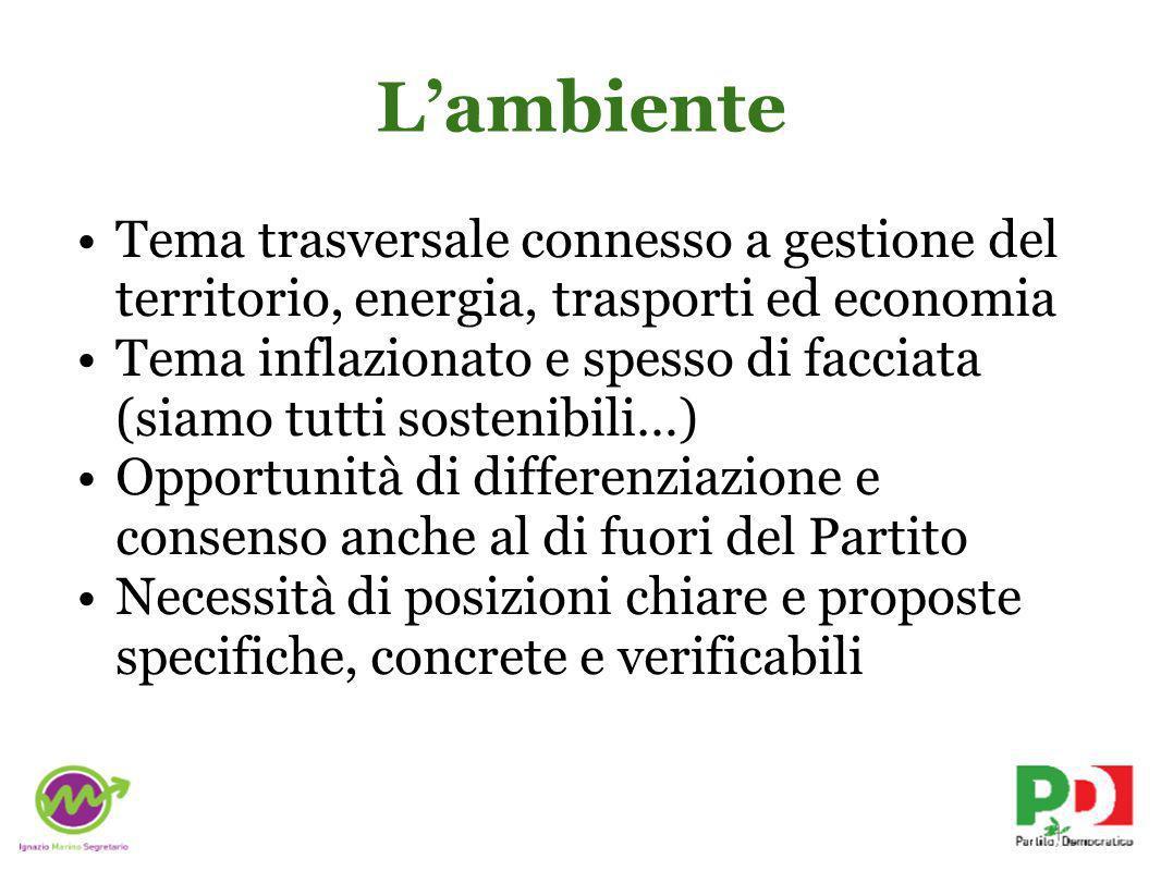 Lambiente Tema trasversale connesso a gestione del territorio, energia, trasporti ed economia Tema inflazionato e spesso di facciata (siamo tutti sost