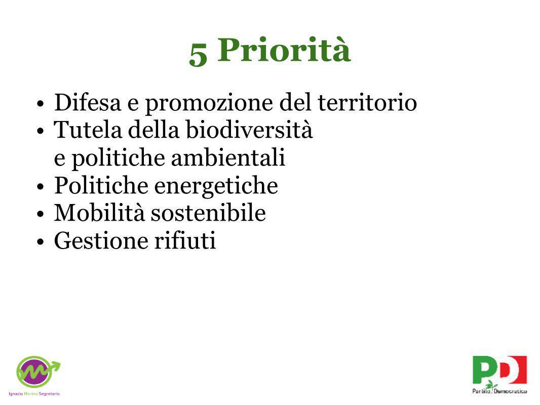5 Priorità Difesa e promozione del territorio Tutela della biodiversità e politiche ambientali Politiche energetiche Mobilità sostenibile Gestione rifiuti