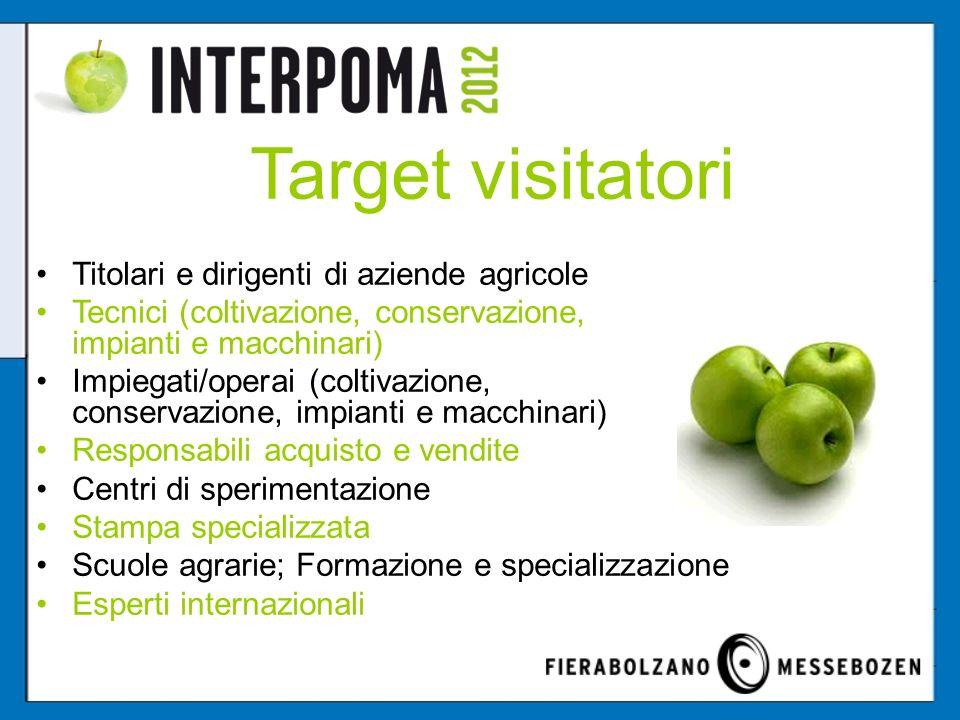 Target visitatori Titolari e dirigenti di aziende agricole Tecnici (coltivazione, conservazione, impianti e macchinari) Impiegati/operai (coltivazione