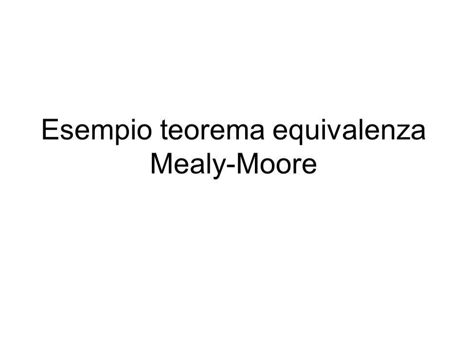 Es: automa di Mealy che riconosce le sequenze 101 e 110 A: nessun bit della sequenza B: 1 (primo bit) C: 11 (primi due bit sequenza 2) D: 10 (primi due bit sequenza uno)