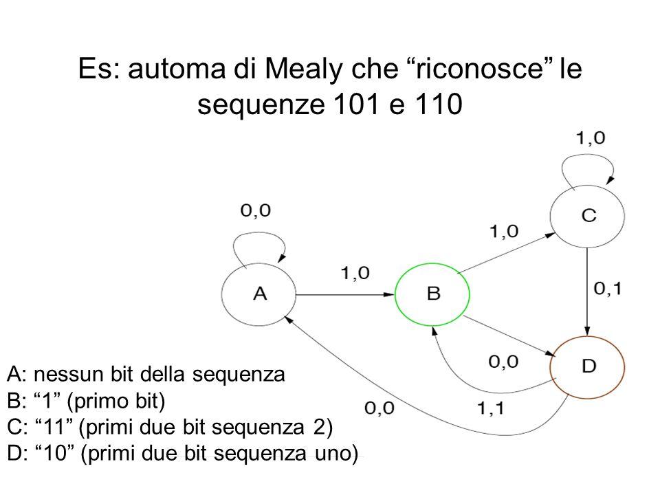 Es: automa di Mealy che riconosce le sequenze 101 e 110 A: nessun bit della sequenza B: 1 (primo bit) C: 11 (primi due bit sequenza 2) D: 10 (primi du