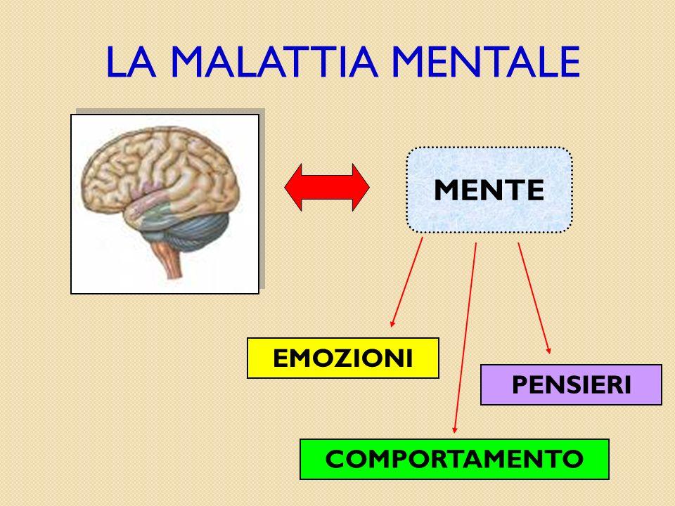 LA MALATTIA MENTALE COMPORTAMENTO EMOZIONI PENSIERI MENTE