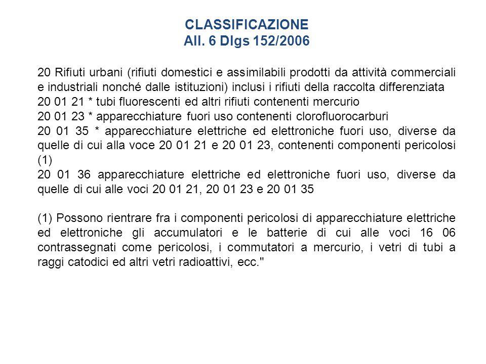 CLASSIFICAZIONE All.