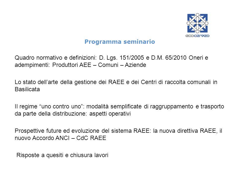 Programma seminario Quadro normativo e definizioni: D.