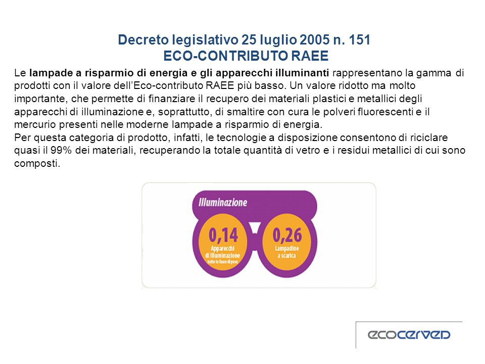 Decreto legislativo 25 luglio 2005 n.