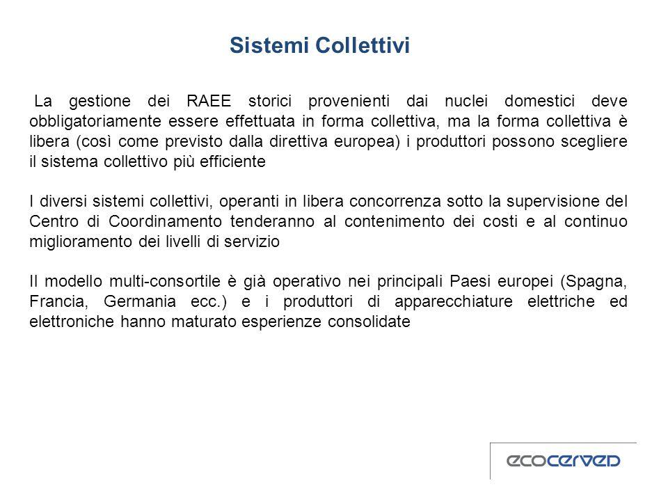 Sistemi Collettivi La gestione dei RAEE storici provenienti dai nuclei domestici deve obbligatoriamente essere effettuata in forma collettiva, ma la forma collettiva è libera (così come previsto dalla direttiva europea) i produttori possono scegliere il sistema collettivo più efficiente I diversi sistemi collettivi, operanti in libera concorrenza sotto la supervisione del Centro di Coordinamento tenderanno al contenimento dei costi e al continuo miglioramento dei livelli di servizio Il modello multi-consortile è già operativo nei principali Paesi europei (Spagna, Francia, Germania ecc.) e i produttori di apparecchiature elettriche ed elettroniche hanno maturato esperienze consolidate