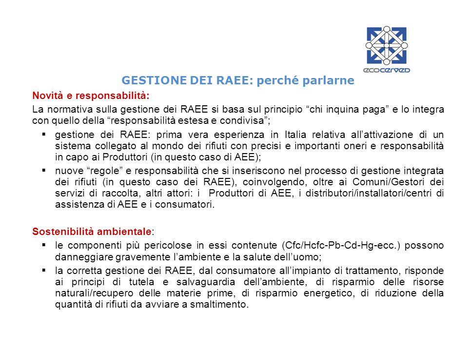 NORME E DOCUMENTI DI RIFERIMENTO Quadro Normativo Decreto Legislativo 25 luglio 2005, n.