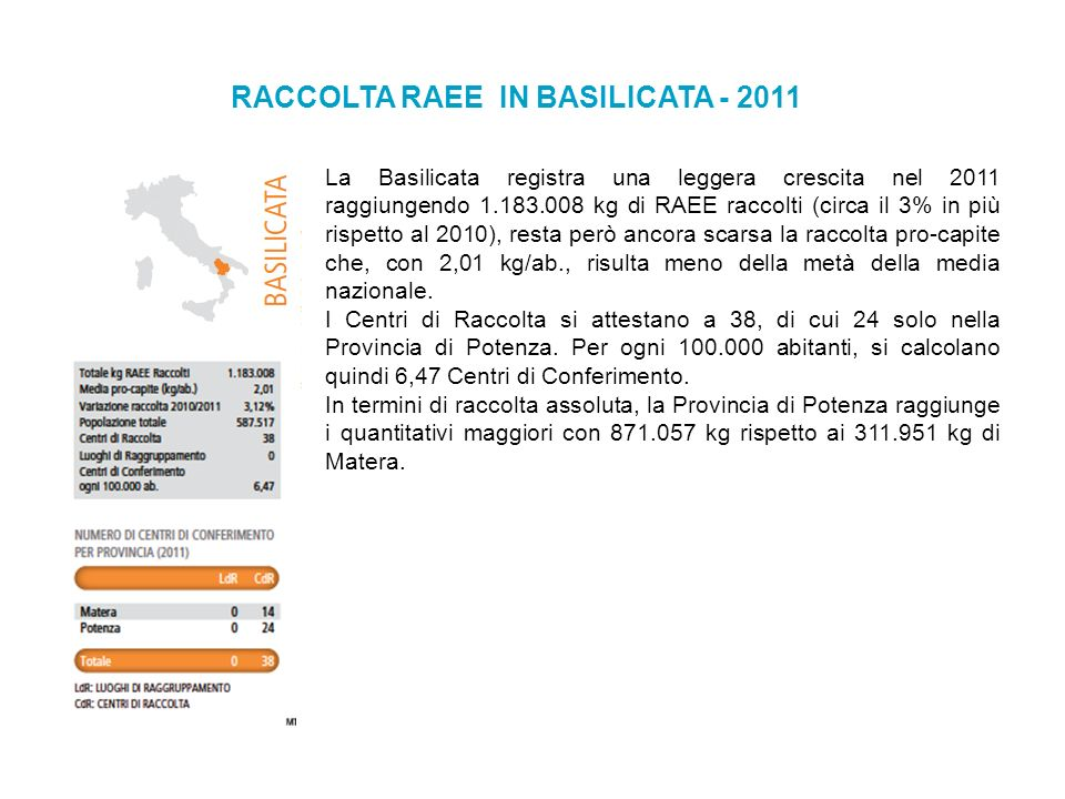 RACCOLTA RAEE IN BASILICATA - 2011.