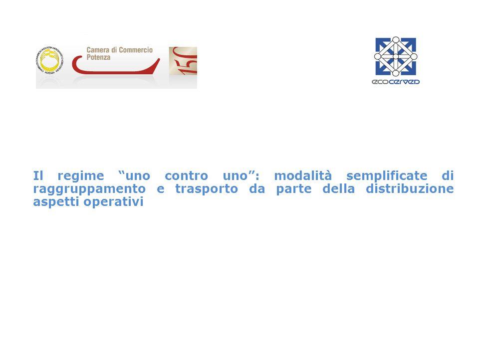 Il regime uno contro uno: modalità semplificate di raggruppamento e trasporto da parte della distribuzione aspetti operativi