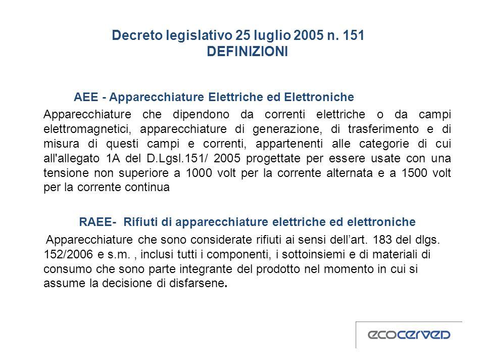Alla consegna del carico il responsabile/addetto del CdR deve controfirmare il DDT semplificato (lAllegato II del DM 65/10), compilato dal distributore in 3 copie.