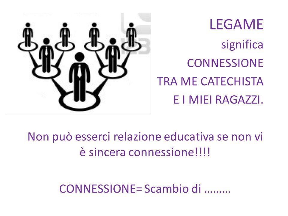 LEGAME significa CONNESSIONE TRA ME CATECHISTA E I MIEI RAGAZZI. Non può esserci relazione educativa se non vi è sincera connessione!!!! CONNESSIONE=