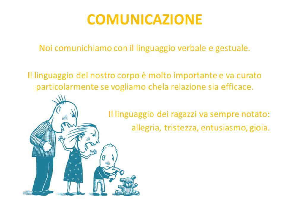 COMUNICAZIONE Noi comunichiamo con il linguaggio verbale e gestuale. Il linguaggio del nostro corpo è molto importante e va curato particolarmente se