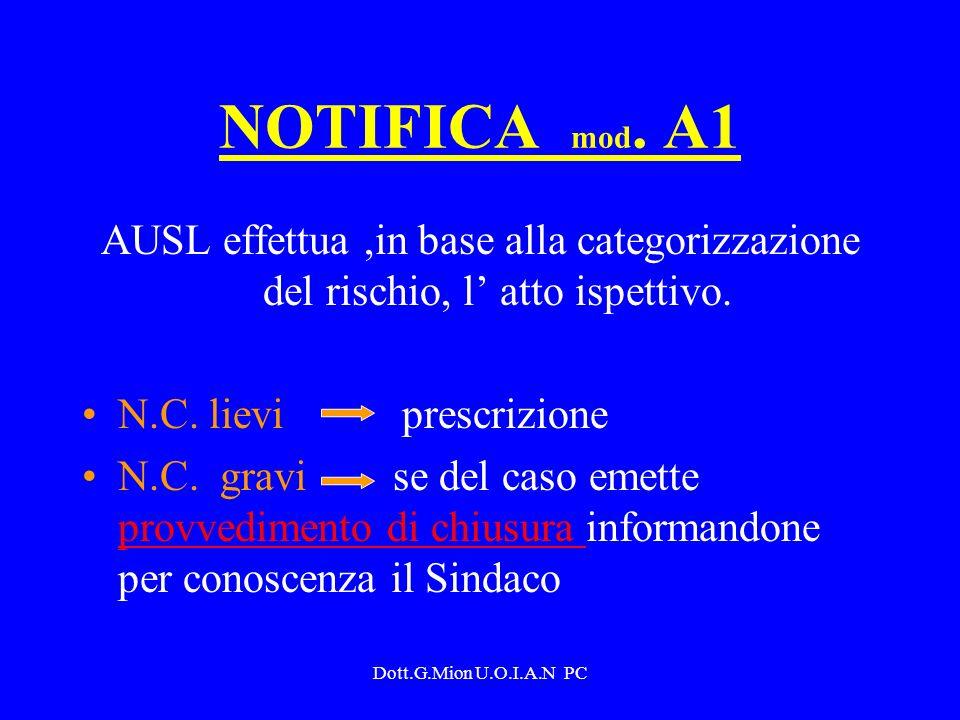 Dott.G.Mion U.O.I.A.N PC NOTIFICA mod. A1 AUSL effettua,in base alla categorizzazione del rischio, l atto ispettivo. N.C. lievi prescrizione N.C. grav