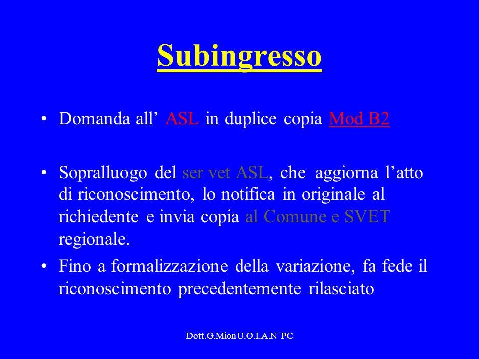 Dott.G.Mion U.O.I.A.N PC Subingresso Domanda all ASL in duplice copia Mod B2Mod B2 Sopralluogo del ser vet ASL, che aggiorna latto di riconoscimento,