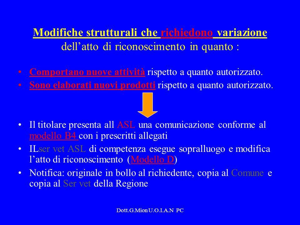 Dott.G.Mion U.O.I.A.N PC Modifiche strutturali che richiedono variazione dellatto di riconoscimento in quanto : Comportano nuove attività rispetto a q