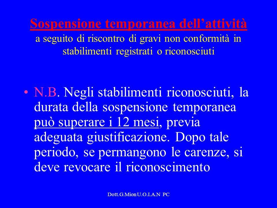Dott.G.Mion U.O.I.A.N PC Sospensione temporanea dellattività a seguito di riscontro di gravi non conformità in stabilimenti registrati o riconosciuti