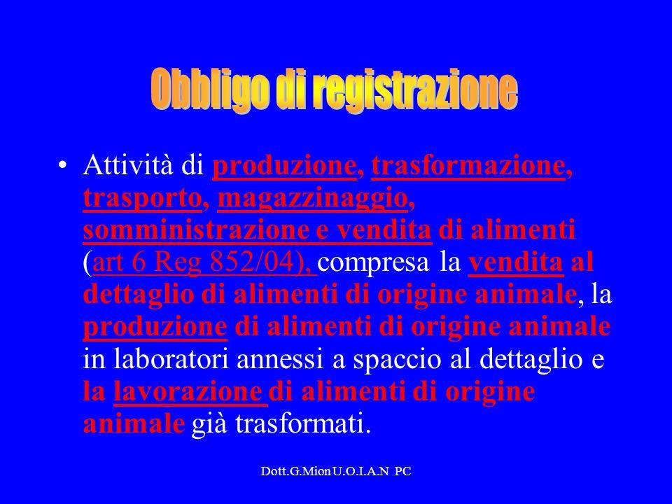 Attività di produzione, trasformazione, trasporto, magazzinaggio, somministrazione e vendita di alimenti (art 6 Reg 852/04), compresa la vendita al de