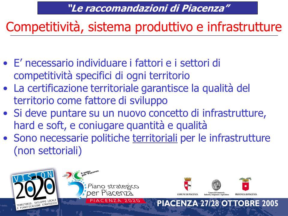 Le raccomandazioni di Piacenza Innovazione, conoscenza e territorio