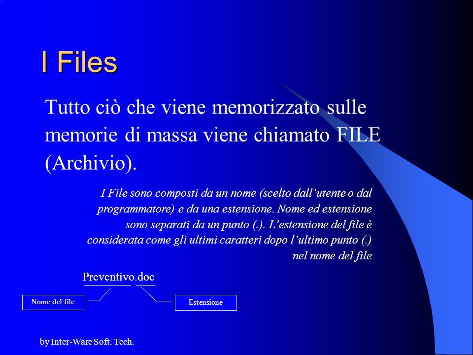 by Inter-Ware Soft. Tech. I Files Tutto ciò che viene memorizzato sulle memorie di massa viene chiamato FILE (Archivio). I File sono composti da un no