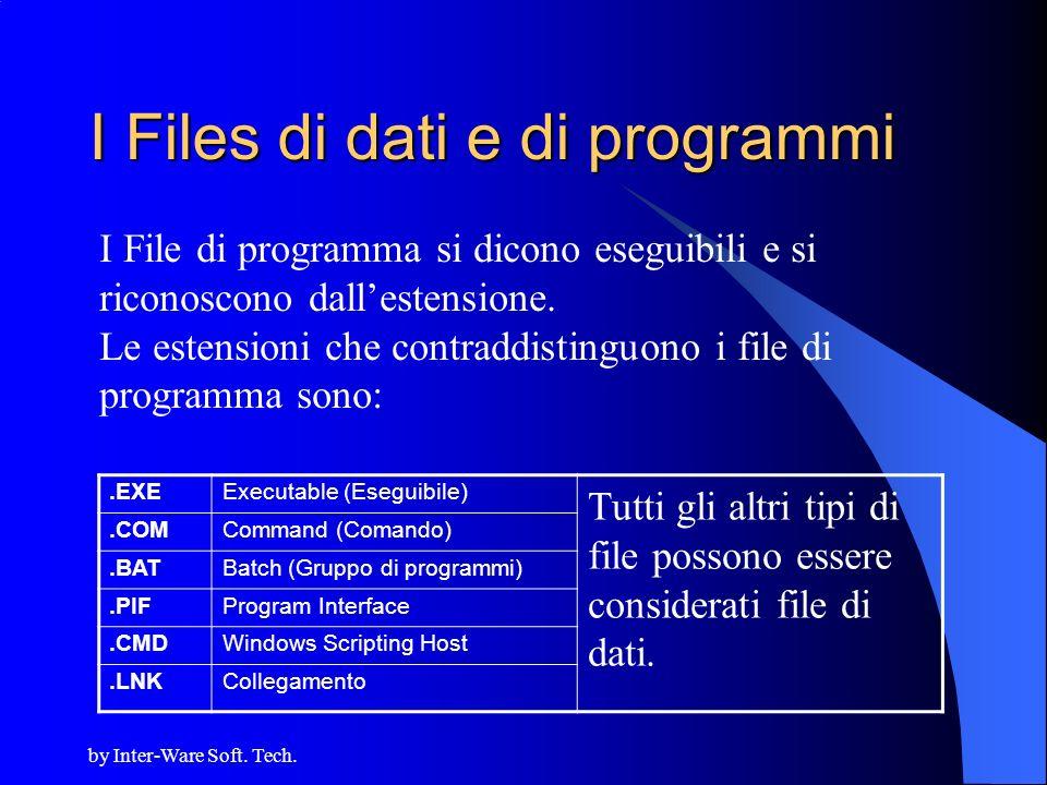 by Inter-Ware Soft. Tech. I Files di dati e di programmi I File di programma si dicono eseguibili e si riconoscono dallestensione. Le estensioni che c