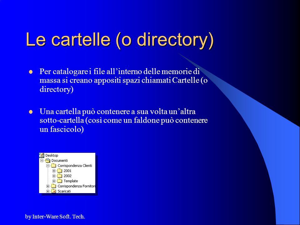 by Inter-Ware Soft. Tech. Le cartelle (o directory) Per catalogare i file allinterno delle memorie di massa si creano appositi spazi chiamati Cartelle