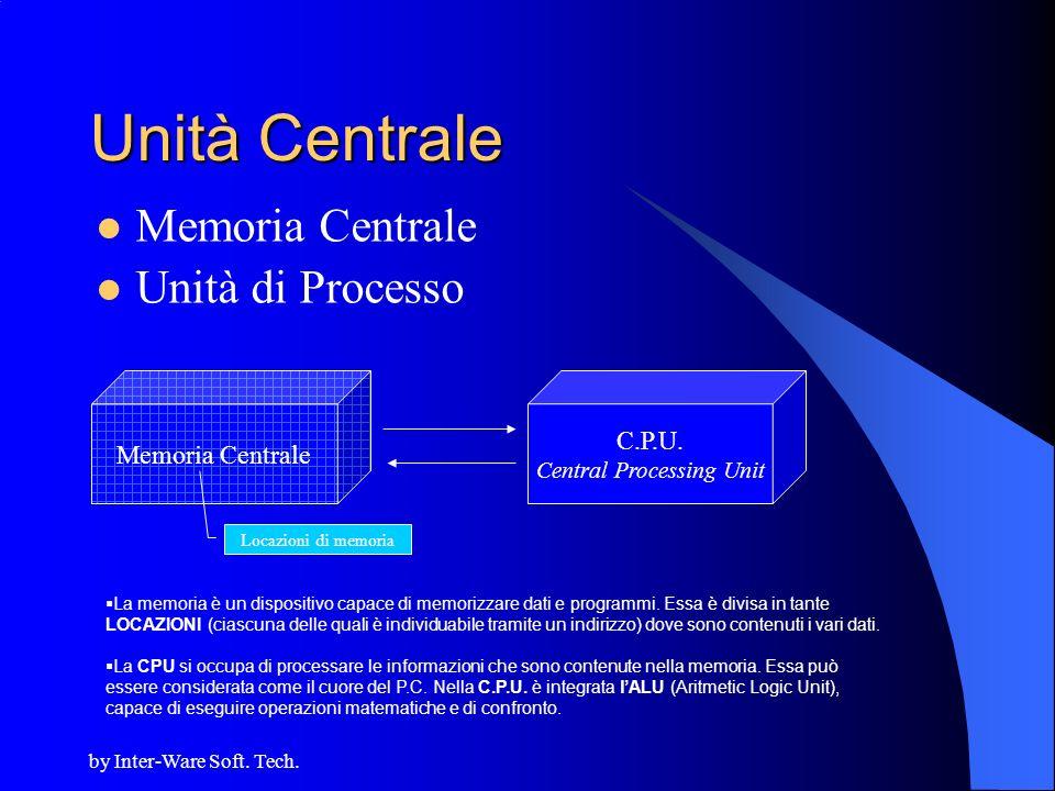 by Inter-Ware Soft. Tech. Unità Centrale Memoria Centrale Unità di Processo Memoria Centrale C.P.U. Central Processing Unit Locazioni di memoria La me