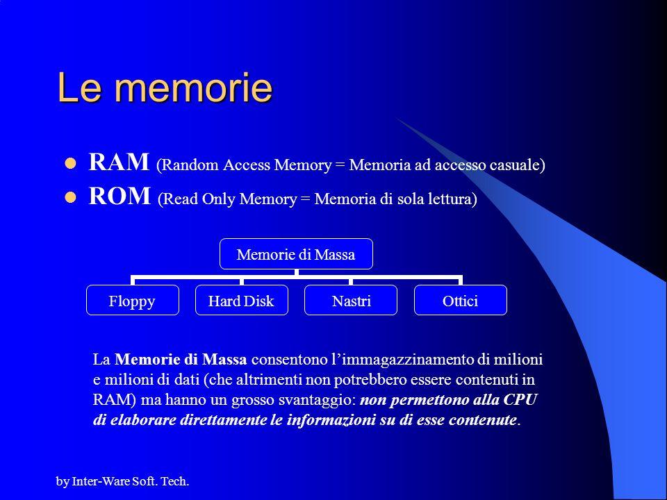 by Inter-Ware Soft. Tech. Le memorie RAM (Random Access Memory = Memoria ad accesso casuale) ROM (Read Only Memory = Memoria di sola lettura) Memorie