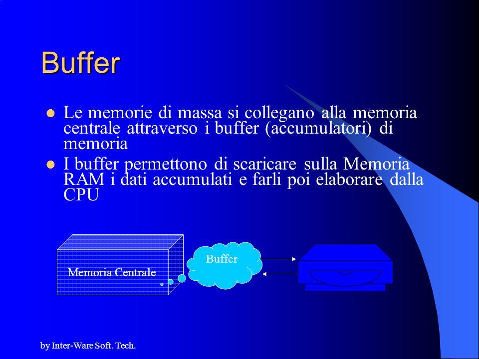 by Inter-Ware Soft. Tech. Buffer Le memorie di massa si collegano alla memoria centrale attraverso i buffer (accumulatori) di memoria I buffer permett