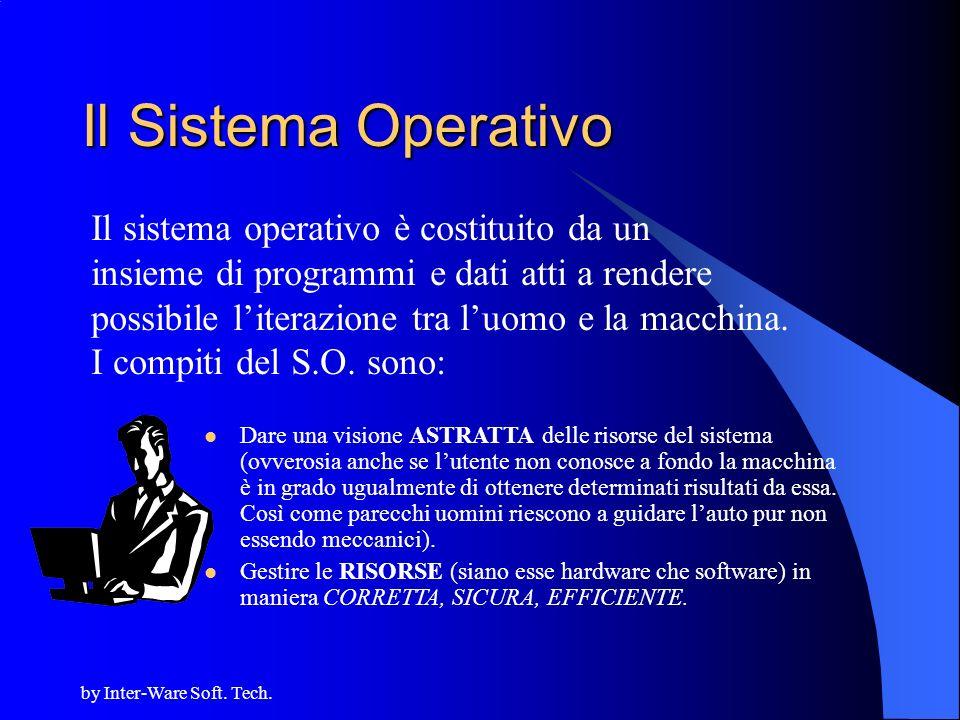 by Inter-Ware Soft. Tech. Il Sistema Operativo Il sistema operativo è costituito da un insieme di programmi e dati atti a rendere possibile literazion