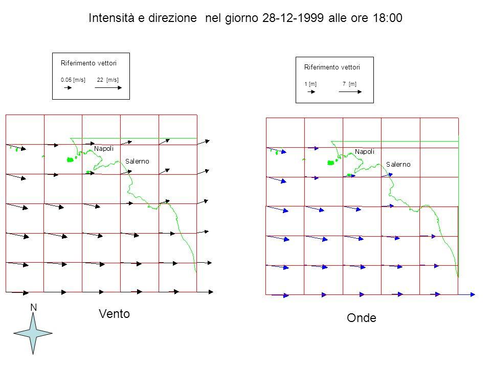Intensità e direzione nel giorno 28-12-1999 alle ore 18:00 N 0.05 [m/s] 22 [m/s] Riferimento vettori Vento Onde 1 [m] 7 [m] Riferimento vettori