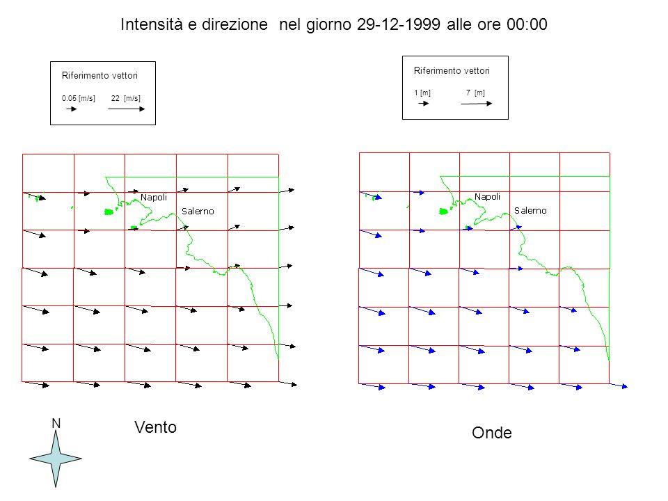 Intensità e direzione nel giorno 29-12-1999 alle ore 00:00 N 0.05 [m/s] 22 [m/s] Riferimento vettori Vento Onde 1 [m] 7 [m] Riferimento vettori