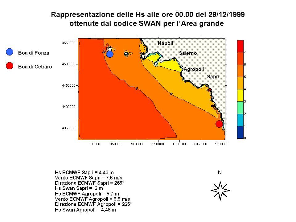 Boa di Ponza Boa di Cetraro Napoli Salerno Agropoli Sapri Rappresentazione delle Hs alle ore 00.00 del 29/12/1999 ottenute dal codice SWAN per lArea grande