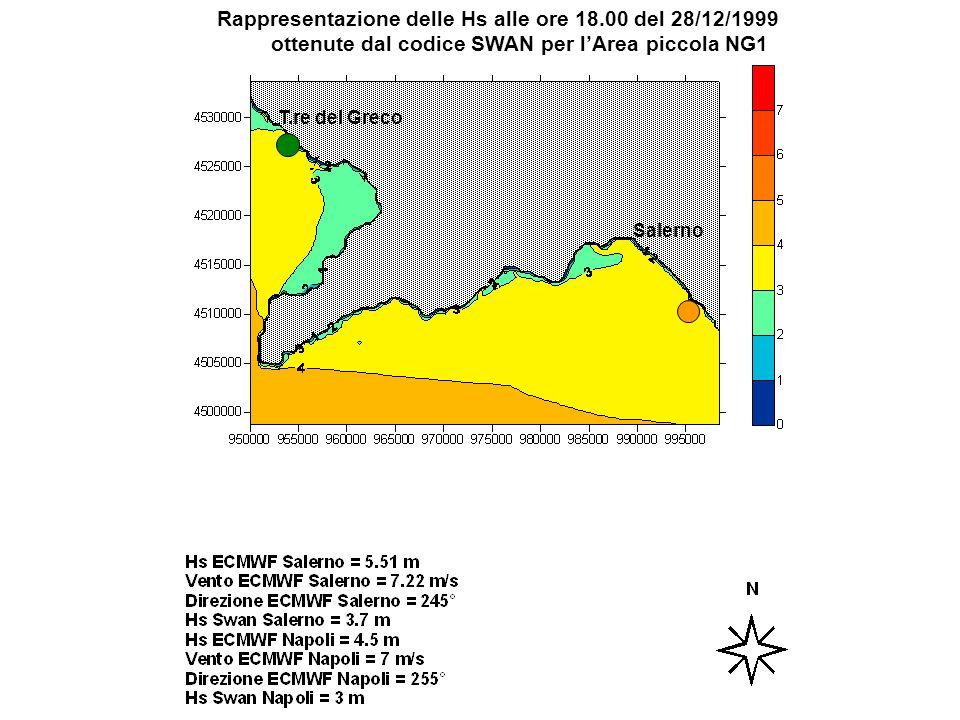 T.re del Greco Salerno Rappresentazione delle Hs alle ore 18.00 del 28/12/1999 ottenute dal codice SWAN per lArea piccola NG1