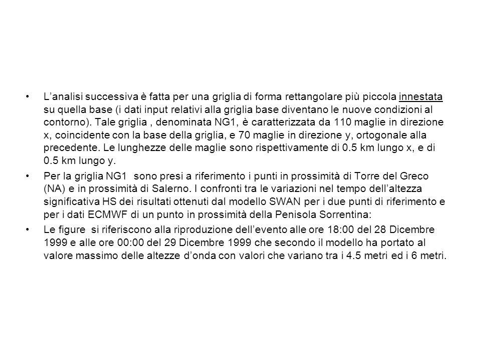 Intensità e direzione nel giorno 29-12-1999 alle ore 06:00 N 0.05 [m/s] 22 [m/s] Riferimento vettori Vento Onde 1 [m] 7 [m] Riferimento vettori