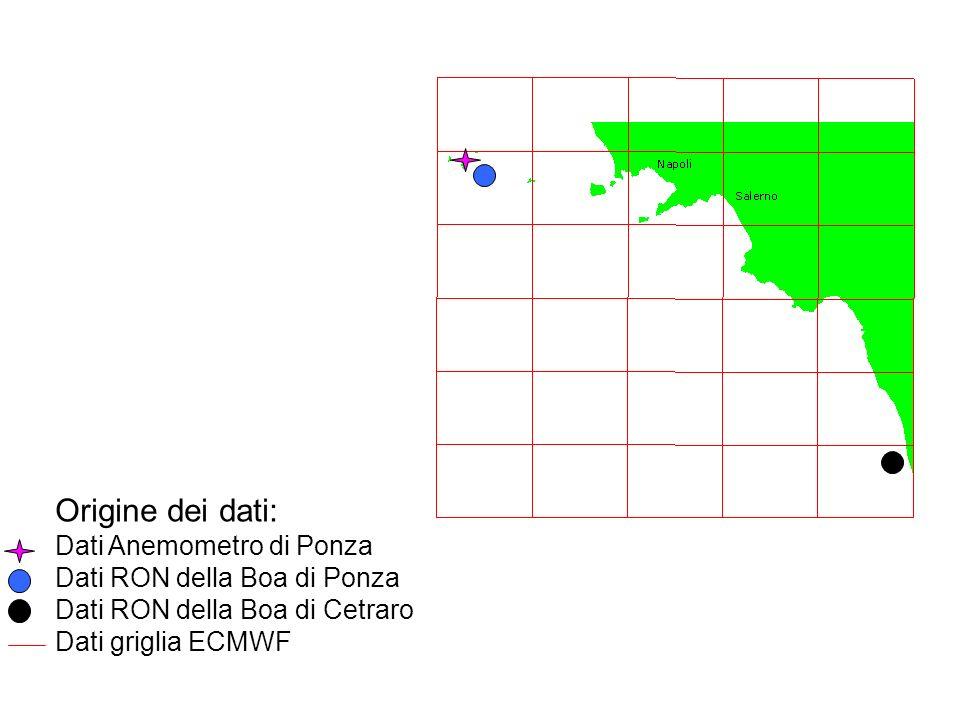 Origine dei dati: Dati Anemometro di Ponza Dati RON della Boa di Ponza Dati RON della Boa di Cetraro Dati griglia ECMWF