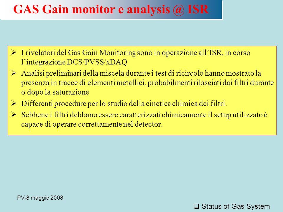 PV-8 maggio 2008 I rivelatori del Gas Gain Monitoring sono in operazione allISR, in corso lintegrazione DCS/PVSS/xDAQ Analisi preliminari della miscela durante i test di ricircolo hanno mostrato la presenza in tracce di elementi metallici, probabilmenti rilasciati dai filtri durante o dopo la saturazione Differenti procedure per lo studio della cinetica chimica dei filtri.