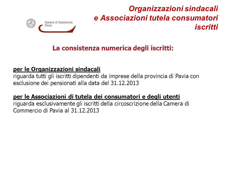 Organizzazioni sindacali e Associazioni tutela consumatori iscritti La consistenza numerica degli iscritti: per le Organizzazioni sindacali riguarda t
