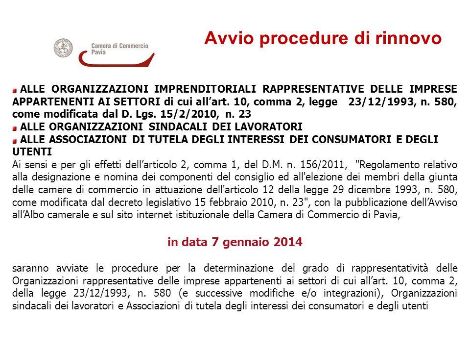 Avvio procedure di rinnovo ALLE ORGANIZZAZIONI IMPRENDITORIALI RAPPRESENTATIVE DELLE IMPRESE APPARTENENTI AI SETTORI di cui allart. 10, comma 2, legge