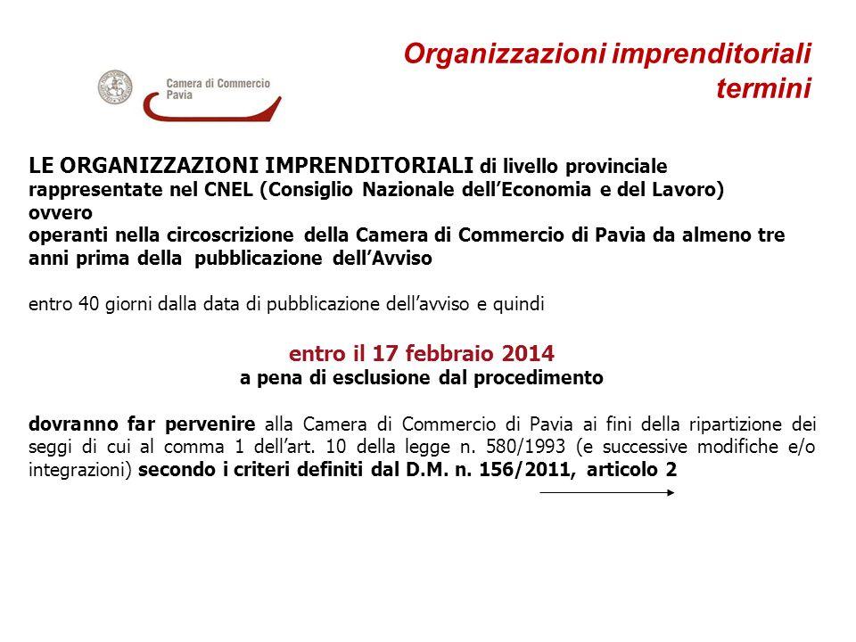 Organizzazioni imprenditoriali termini LE ORGANIZZAZIONI IMPRENDITORIALI di livello provinciale rappresentate nel CNEL (Consiglio Nazionale dellEconom