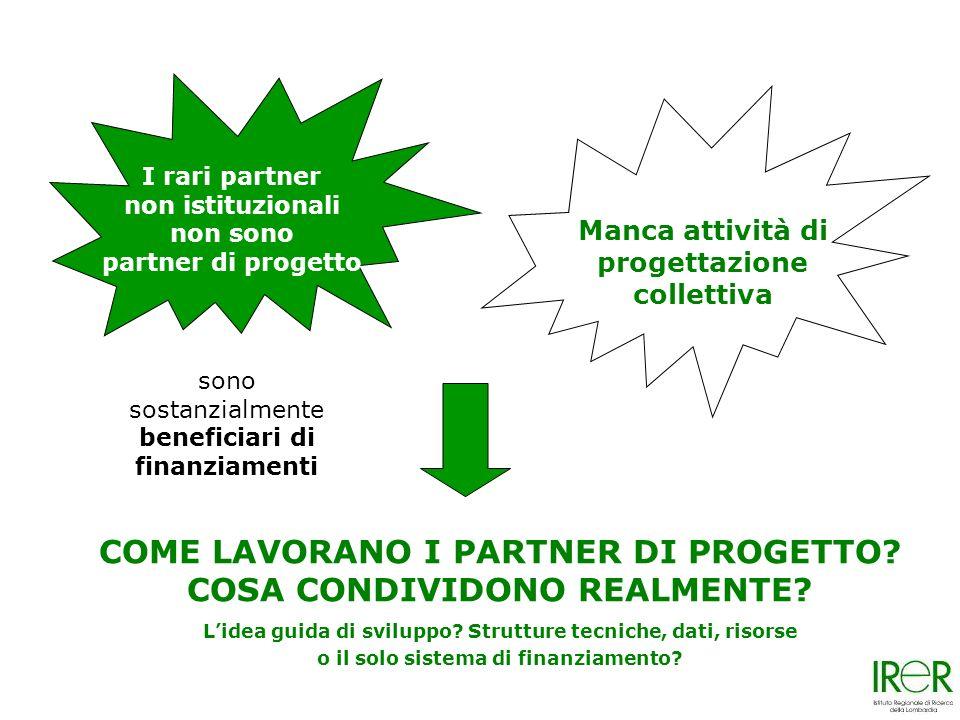Manca attività di progettazione collettiva COME LAVORANO I PARTNER DI PROGETTO.
