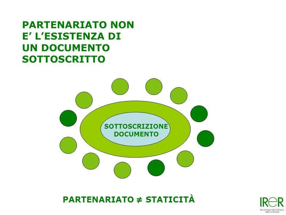 SOTTOSCRIZIONE DOCUMENTO PARTENARIATO NON E LESISTENZA DI UN DOCUMENTO SOTTOSCRITTO PARTENARIATO STATICITÀ