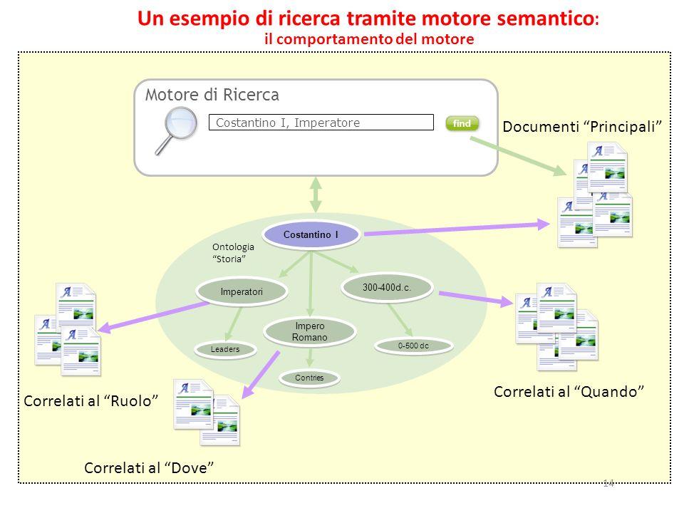 13 Le funzionalità del motore di ricerca Disambiguazione della ricerca. Panoramiche immediate su tutta la base di conoscenza (proposta di contenuti at