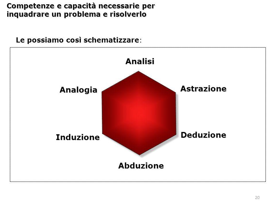 19 sistema di relazioni emozionale e cognitivo Nella dimensione intersoggettiva è presente un sistema di relazioni emozionale e cognitivo Interazioni