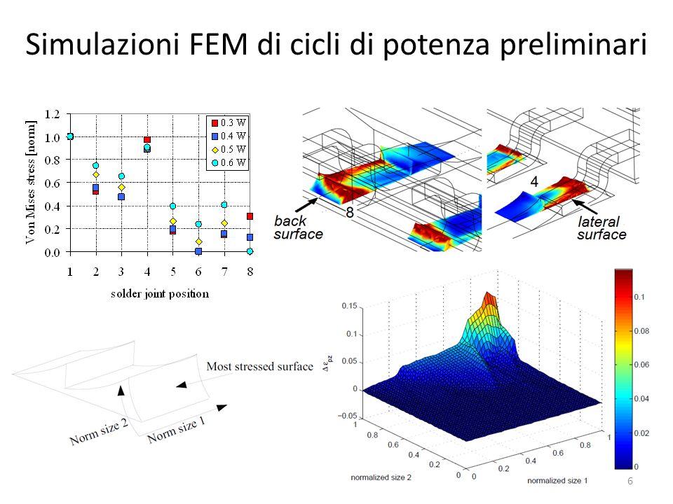 Simulazioni FEM di cicli di potenza preliminari 6